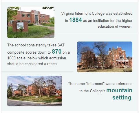 Virginia Intermont College History