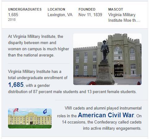 Virginia Military Institute History