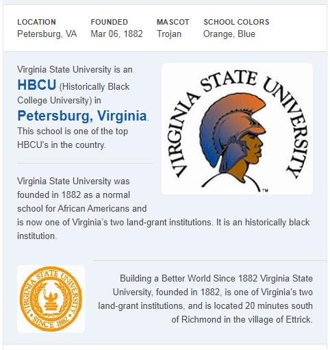 Virginia State University History