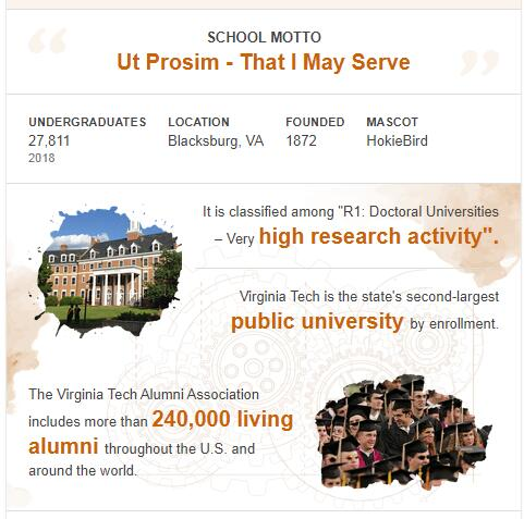 Virginia Tech History