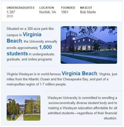 Virginia Wesleyan College History