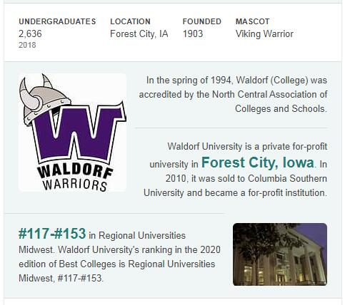 Waldorf College History
