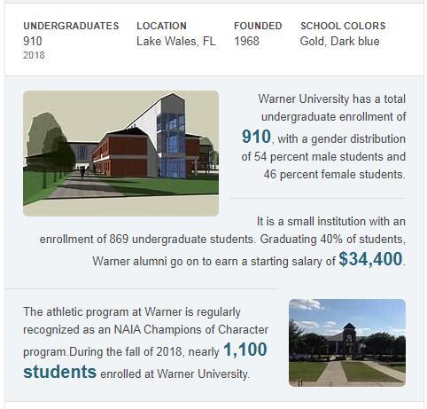 Warner University History