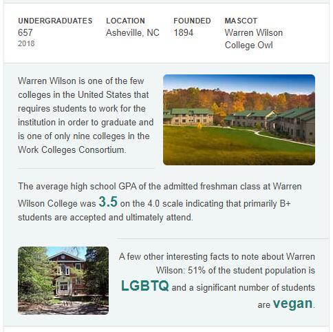 Warren Wilson College History