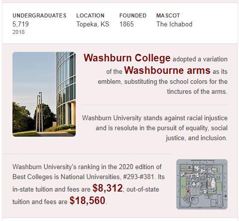 Washburn University History