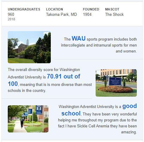 Washington Adventist University History