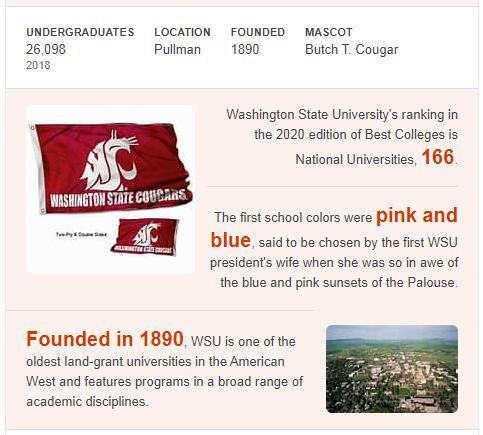 Washington State University History