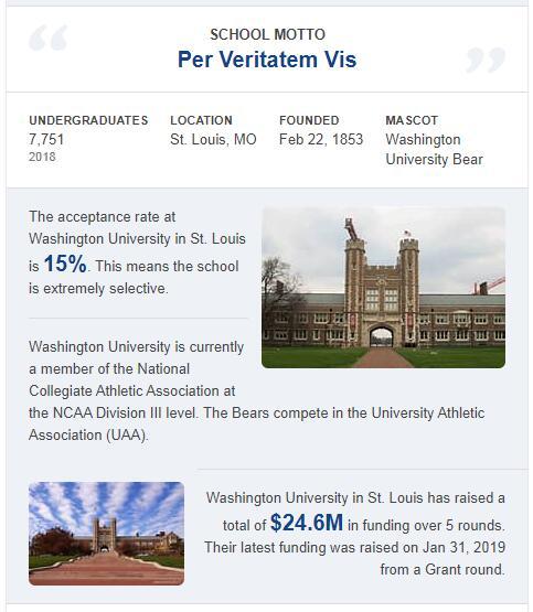 Washington University in St. Louis History