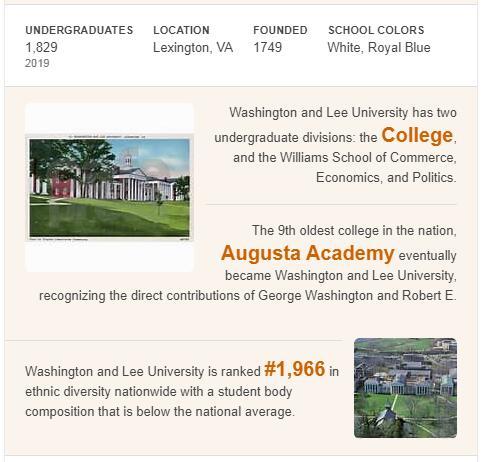 Washington and Lee University History