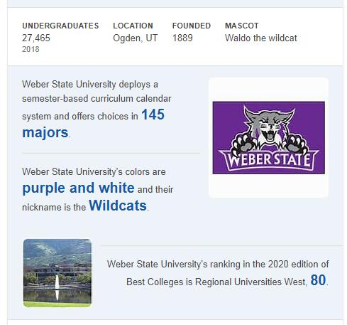 Weber State University History