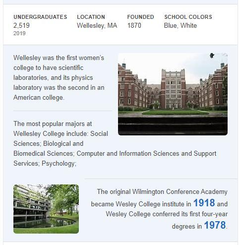 Wellesley College History
