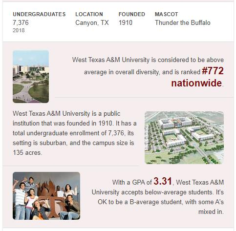 West Texas A&M University History