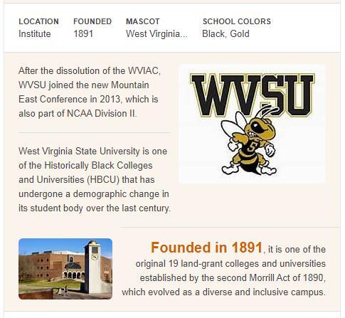 West Virginia State University History