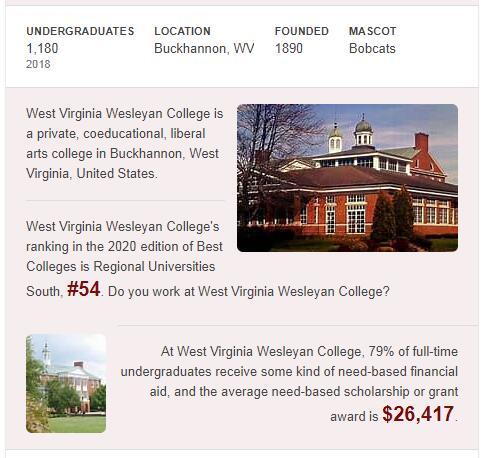 West Virginia Wesleyan College History