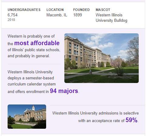 Western Illinois University History