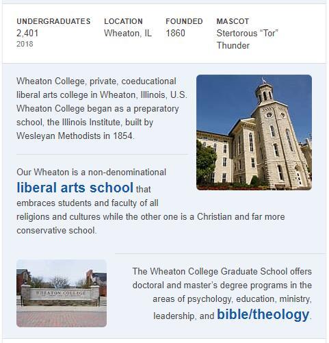 Wheaton College History