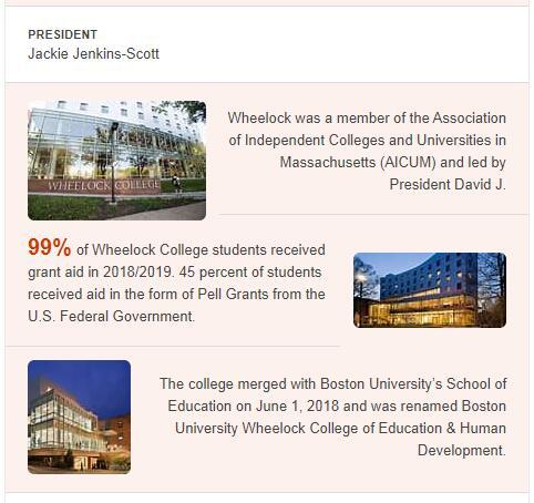 Wheelock College History