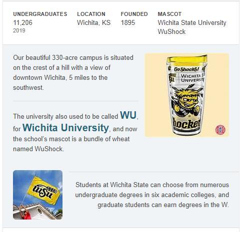 Wichita State University History