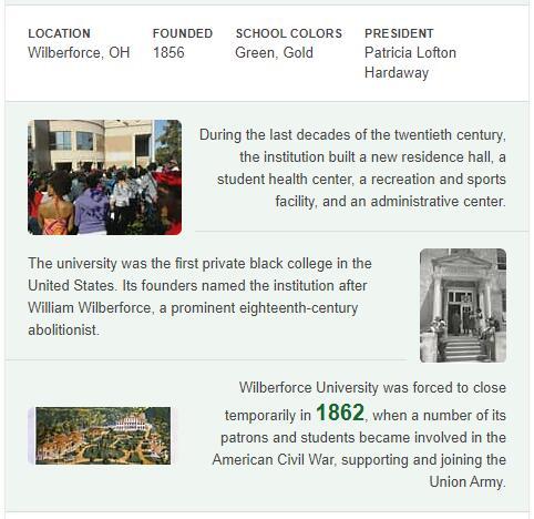 Wilberforce University History