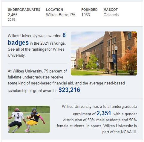 Wilkes University History