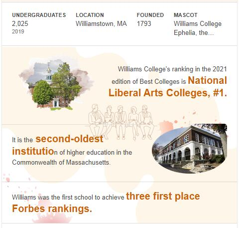 Williams College History