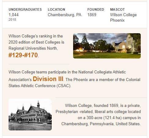 Wilson College History