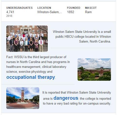 Winston-Salem State University History