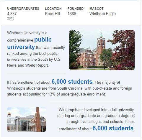 Winthrop University History
