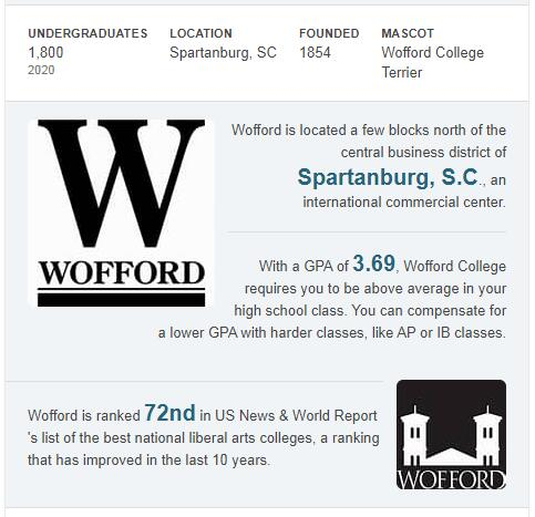 Wofford College History