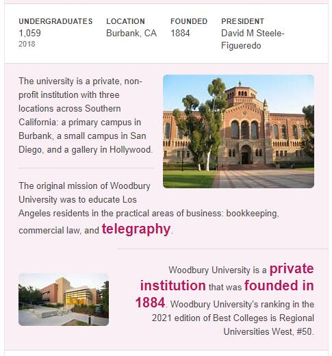 Woodbury University History