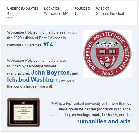 Worcester Polytechnic Institute History