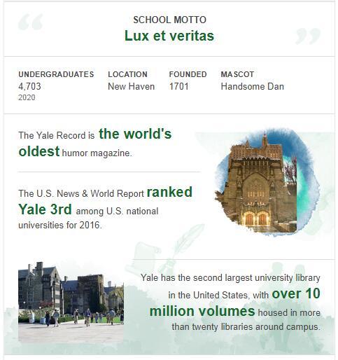 Yale University History