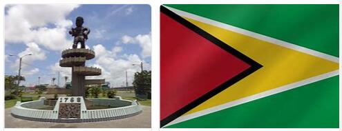 Cities and Places in Guyana